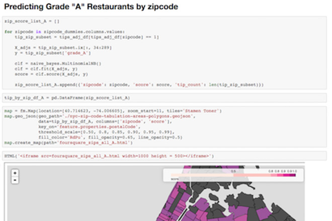 Foursquare Restaurant Grade iPython Notebook screen capture